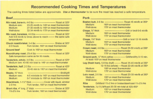 CookingTimesAndTemps1